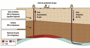Gaz naturel d'Insalah en Algérie