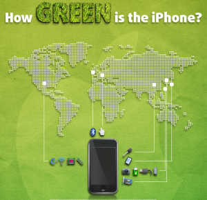 empreinte carbone de l'iPhone