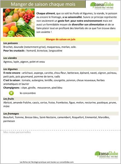 Fiche pratique: manger de saison en juin