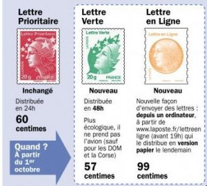 lettre-timbres