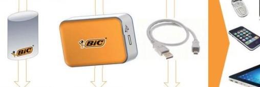 Bic : un chargeur portable à pile à combustible pour demain ?