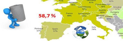 Le recyclage du verre progresse en France
