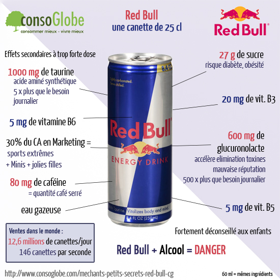 http://www.consostatic.com/wp-content/uploads/2012/10/red-bull-composition-consoGlobe.jpg