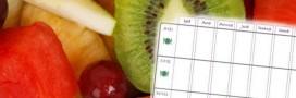 Mai: les légumes et fruits de saison, les fromages, les viandes