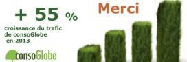 Croissance verte! Merci à tous et bonne année