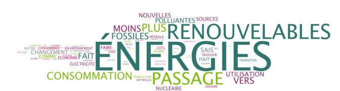 transition énergétique vocabulaire