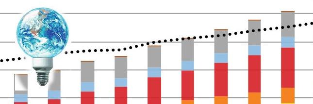 energies-renouvelables-croissance
