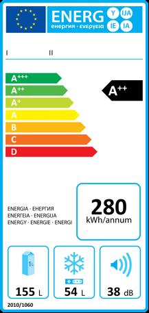 Etiquette-energetique