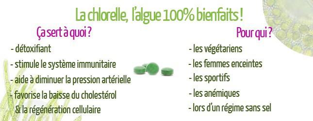 Chlorelle