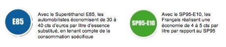 bioéthanol en France