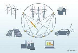 smart-grid-par-siemens