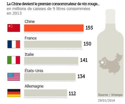 consommation-mondiale-de-vin-2014